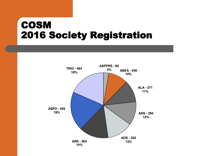 COSM 2016 society registration